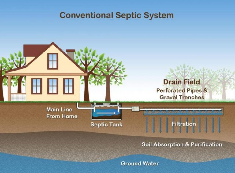 What are the most common septic tank problems and how to fix them?